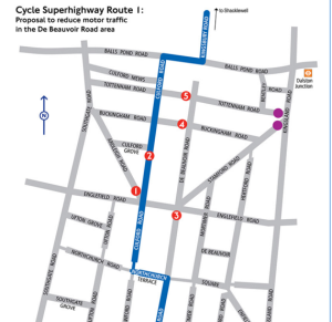 CS1 closures